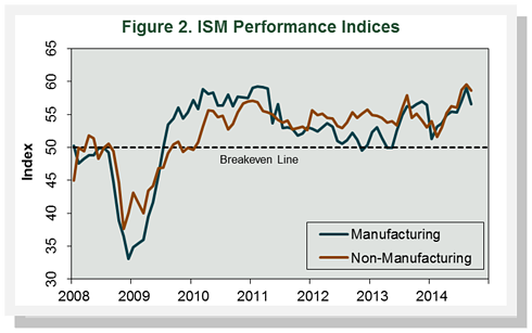 Performance_indices_2014-09