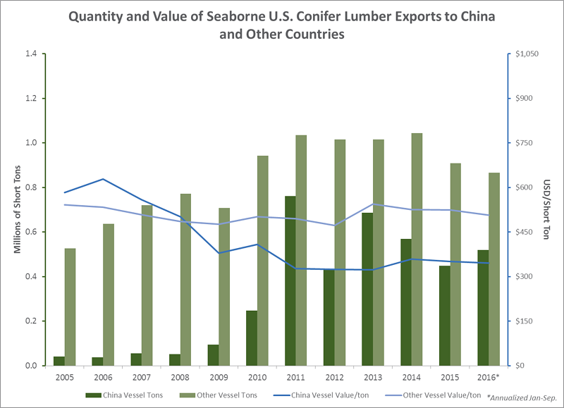 China_Exports_3.png