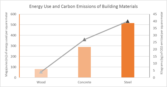 Energy_Use.png