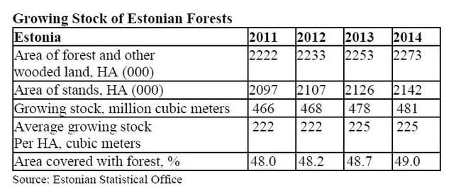 Estonia_Stock.jpg