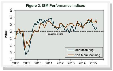 ISM_May