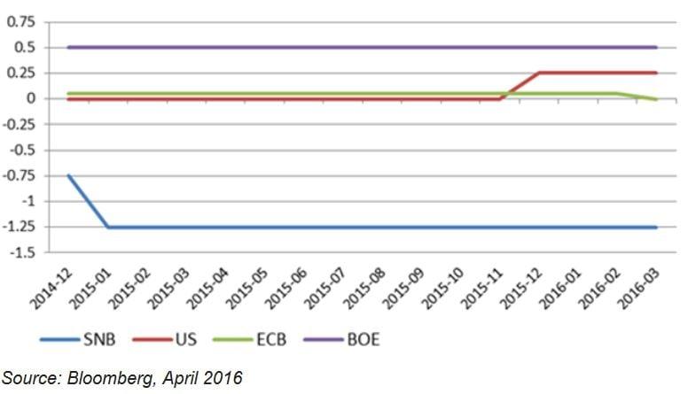 NIRP_Chart.jpg