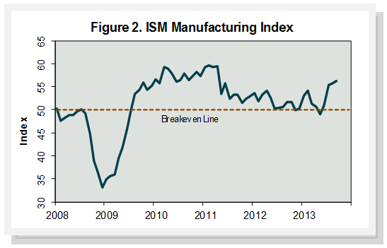 PMI_092013.png