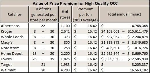Premium_on_the_table.jpg