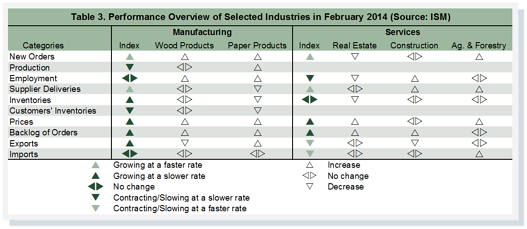 Table3_PerformanceOverview_February14.png