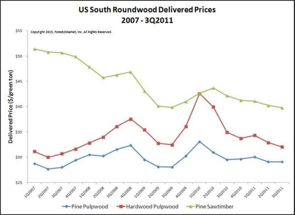 roundwood_1