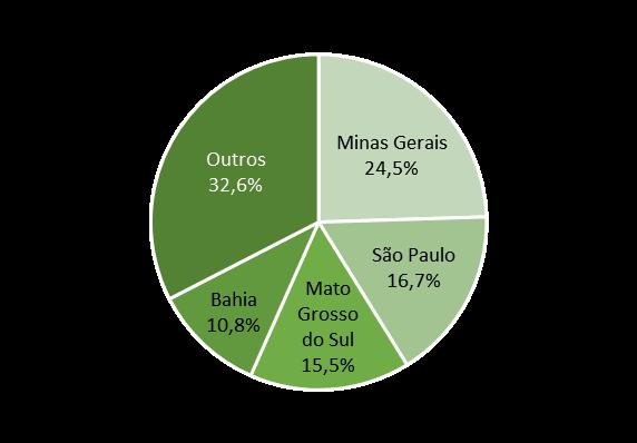 Brazil_PT_May_1