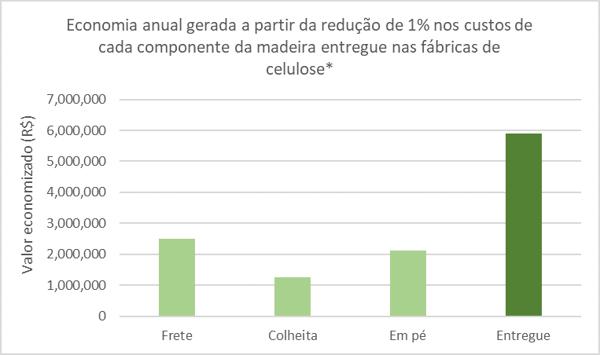 Brazil_SCOP_2