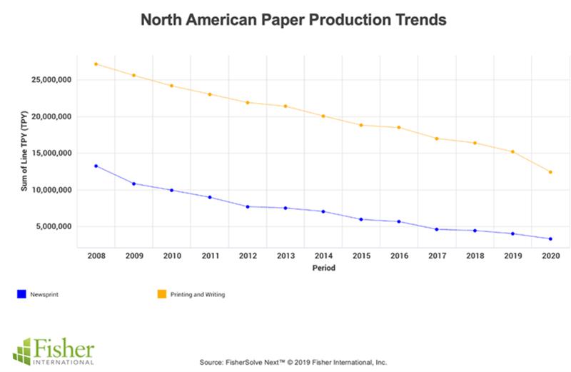 Economics_Paper