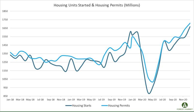 Housing_Jan_2021