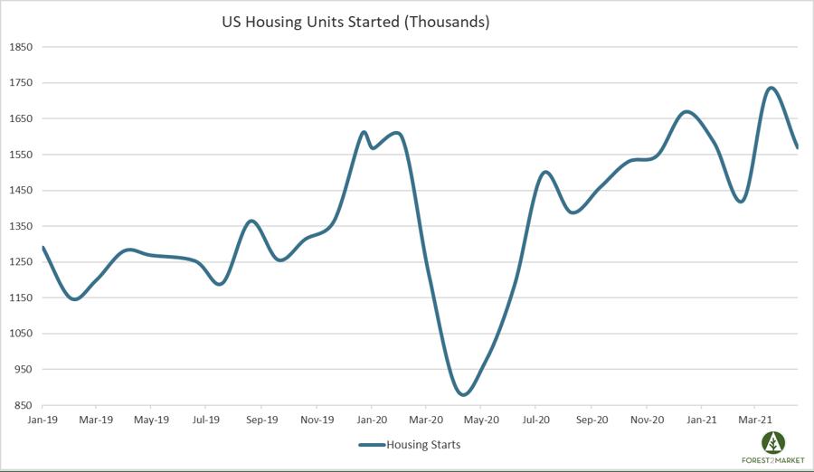 Housing_Lumber
