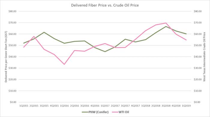 Oil_Delivered_2