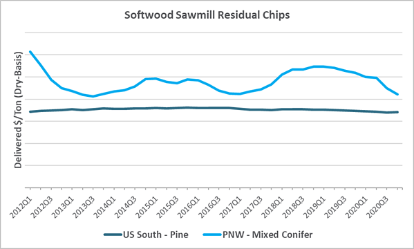 PW_Chips_6
