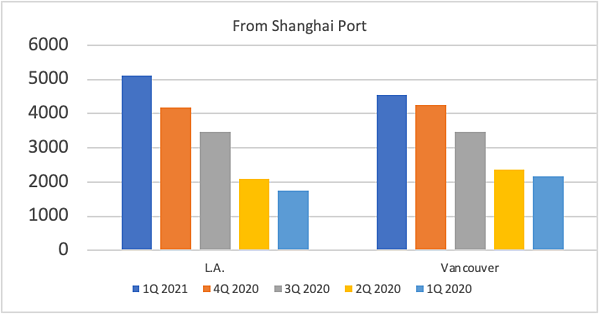 freight rate image 1