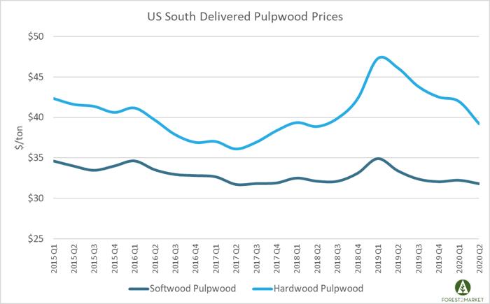 pulpwood_&_woodfuel_2