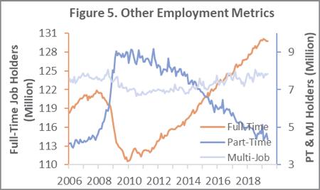 unemployment_june_2019_2