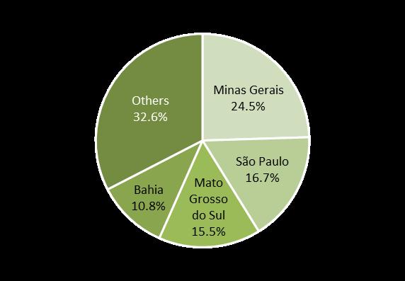 BrazilEN_Apr_1