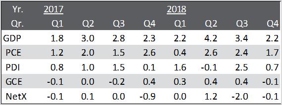 GDP_Apr_2019