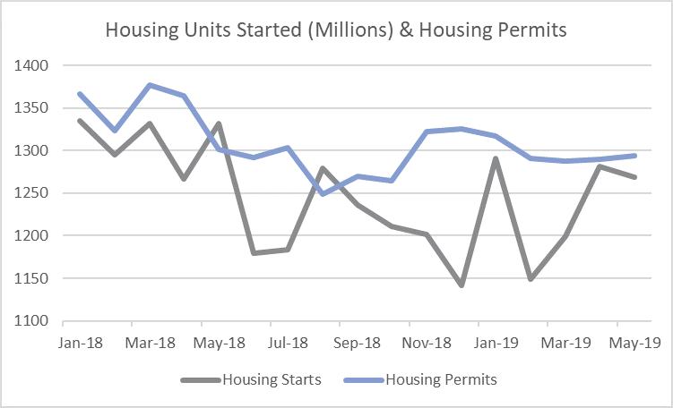 Housing_June_2019